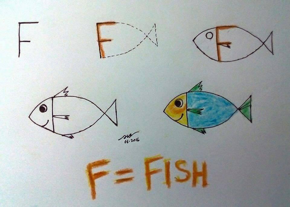 Adım Adım Balık Çizimi