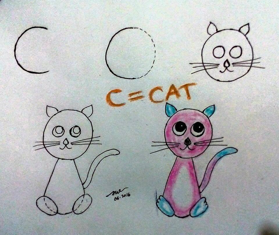 Adım Adım Kedi Çizimi