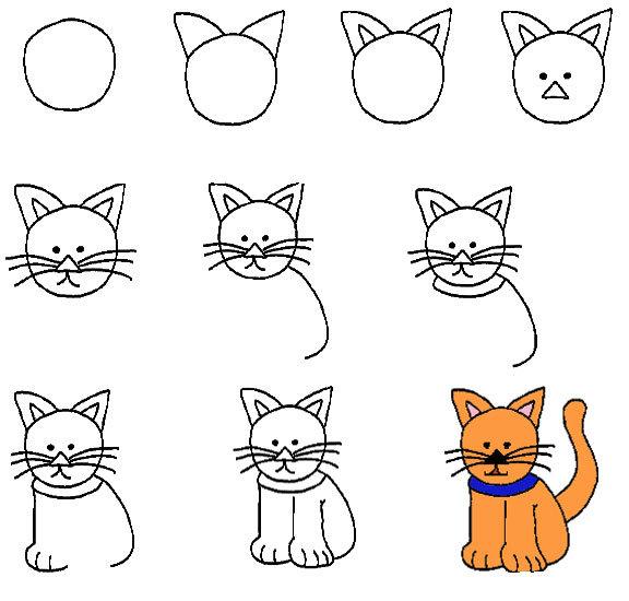 Kedi Resmi Çizimi