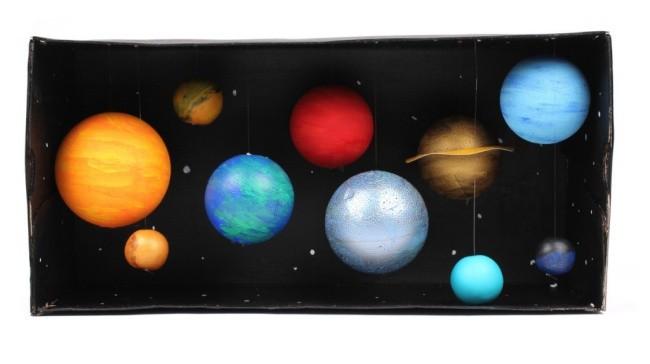Güneş Sistemi Maketi Proje Ödevi 11