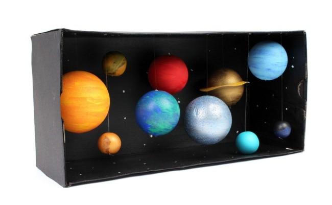 Güneş Sistemi Maketi Proje Ödevi 12