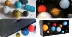Güneş Sistemi Maketi Proje Ödevi Yapımı